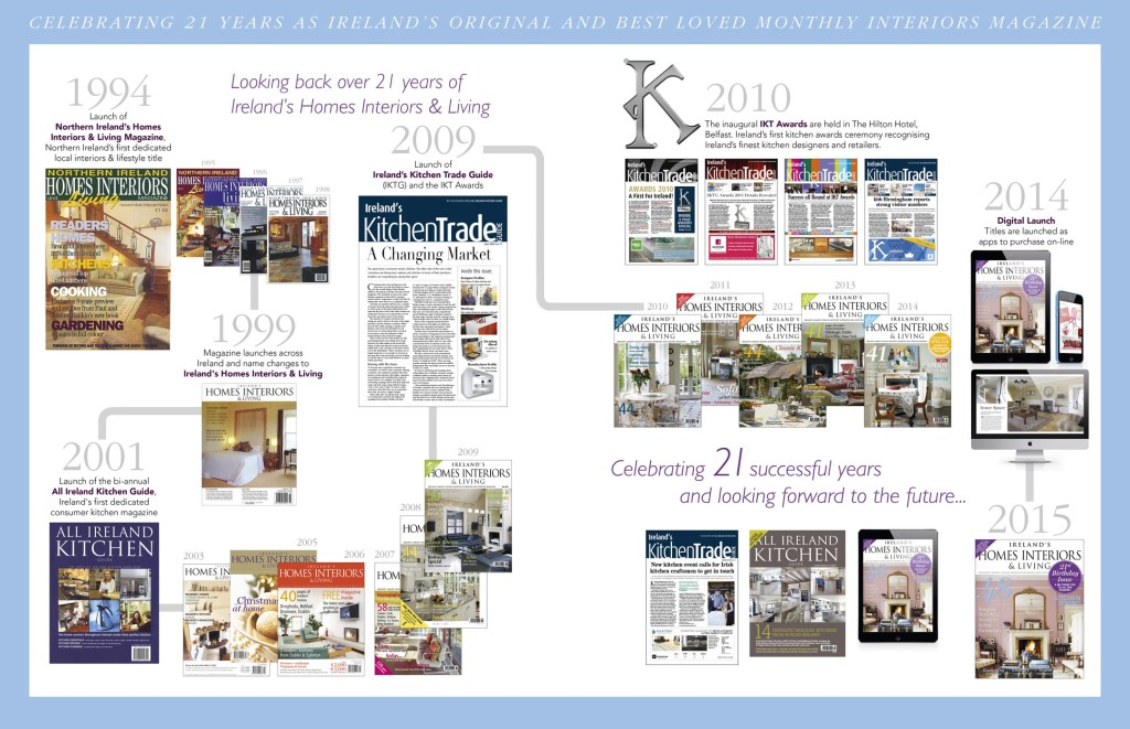 Celebrating 21 years as Ireland's original and best loved monthly interiors magazine